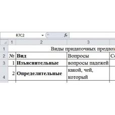 """Таблица """"Виды придаточных предложений в русском языке"""""""